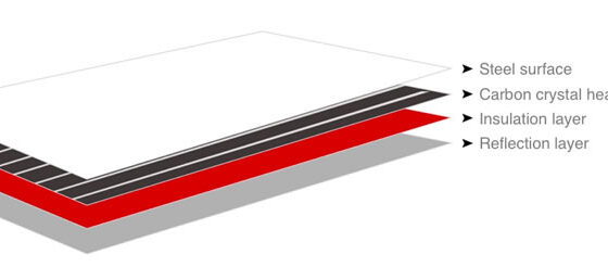 Sundirect_infrared_frameless_panel_heater_layout